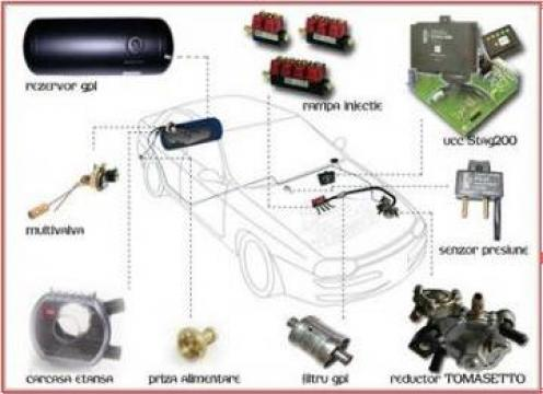 Instalatii GPL auto din import de la Ultra Gaz Srl