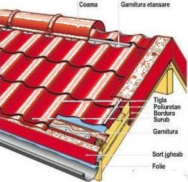 Tigla metalica si accesorii pentru acoperis de la Vultur Construct Srl