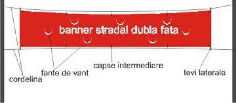 Banner stradal de la Moclea Company