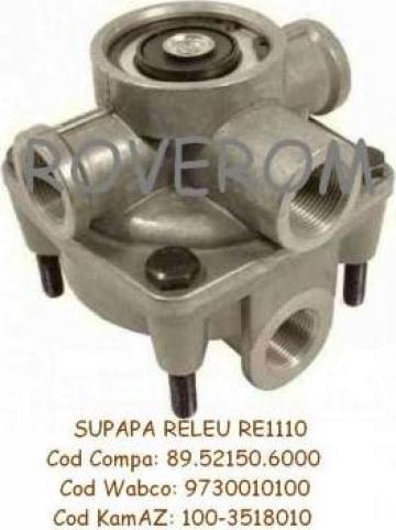 Supapa releu RE1110, Raba, Iveco, Man, Daf, Volvo, Scania de la Roverom Srl