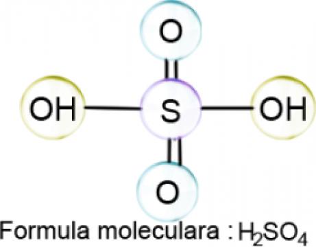 Acid sulfuric 0,2N 0,5N si 2N p.a.
