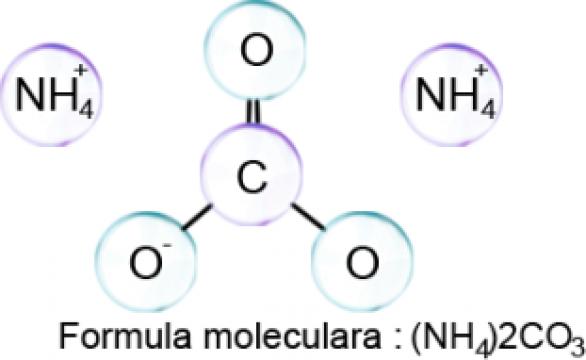 Carbonat de amoniu p.a.