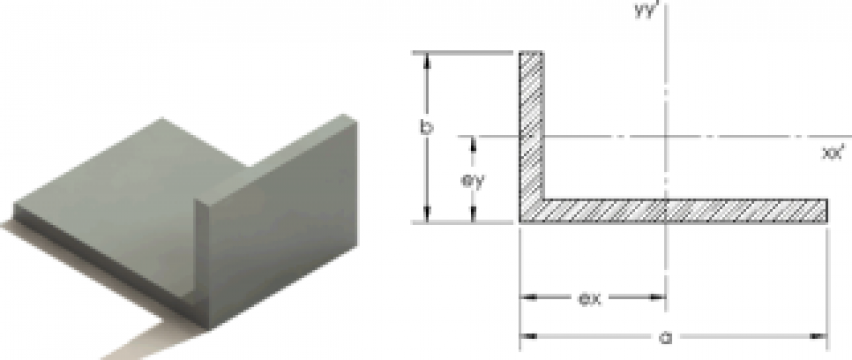 Profil L aluminiu