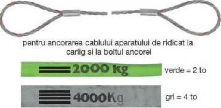 Cabluri de sarma 6006-051 de la Nascom Invest