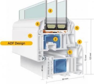 Fereastra PVC ADF Design de la Echipa De Tamplarie SRL