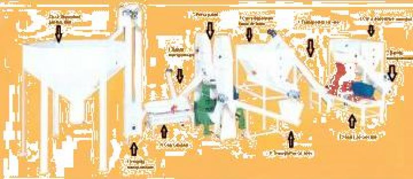 Linie productie peleti cu tractor, remorca, tocator de la Green Business Concept Srl