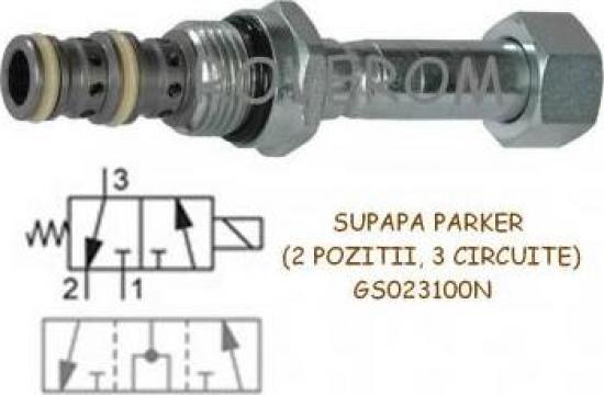 Supapa hidraulica Parker GS023100N (2 pozitii, 3 circuite) de la Roverom Srl