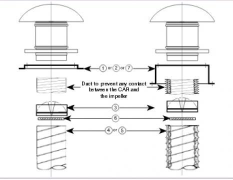 Accesorii ventilator acoperis JMS-300