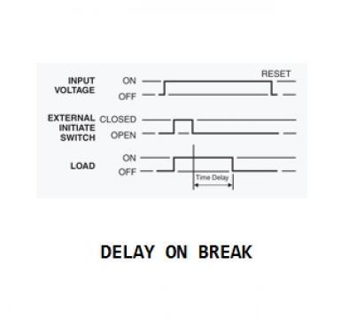 Releu intarziere la oprire (timer delay on break) QD-072 de la Kalva Solutions Srl