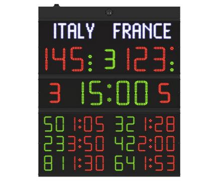 Tabela electronica multisport FC62H25N de la Sc Licornia Srl